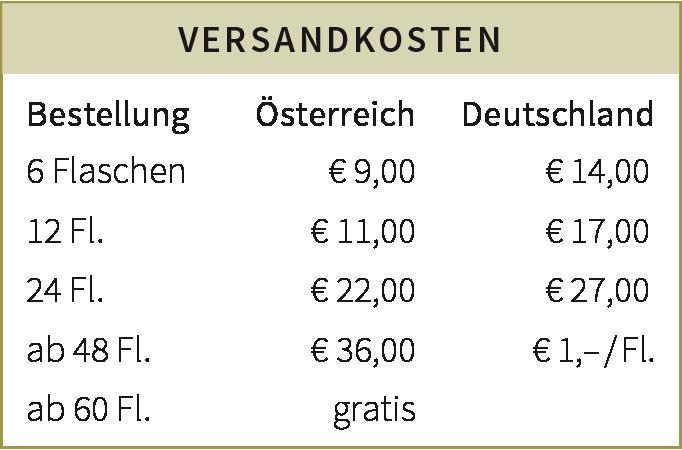 Versandkosten-Tabelle